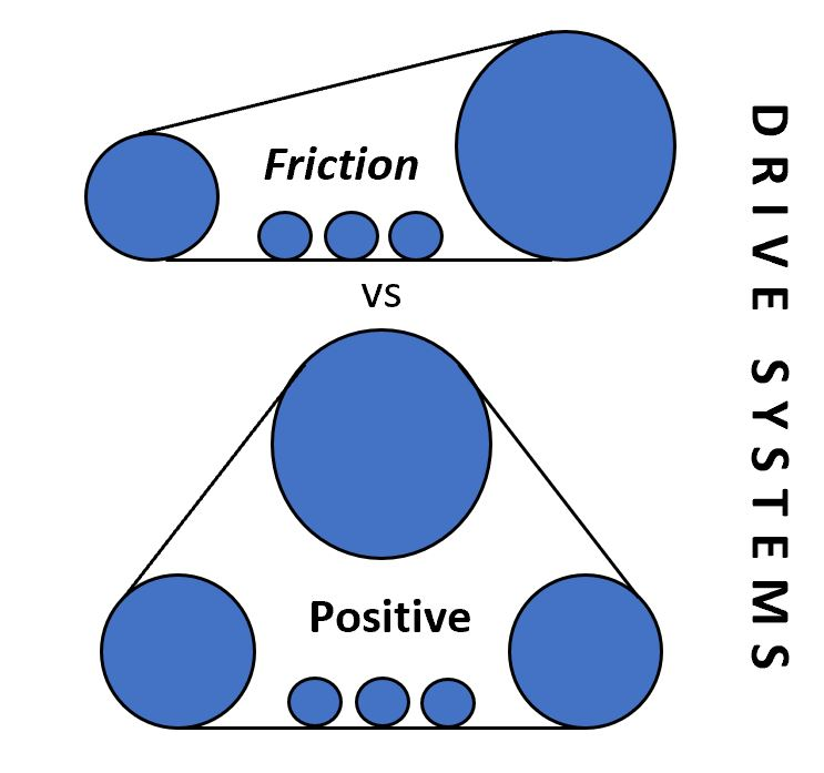 FRICTION vs POSITIVE DRIVE AG Track Systems