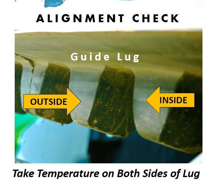 HOW TO Check AG Track Alignment